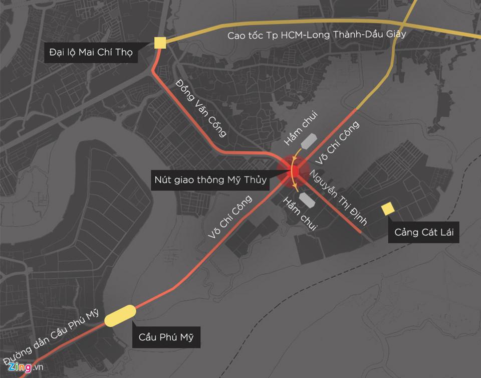 Sơ đồ kết nối giao thông giữa Vòng Xoay Mỹ Thủy và các tuyến đường quan trọng của Khu Đông TPHCM