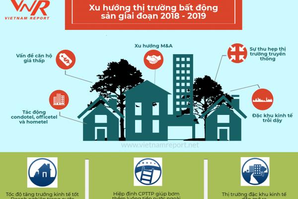 Xu hướng thị trường bất động sản 2018 - 2020 - khang điền hcm