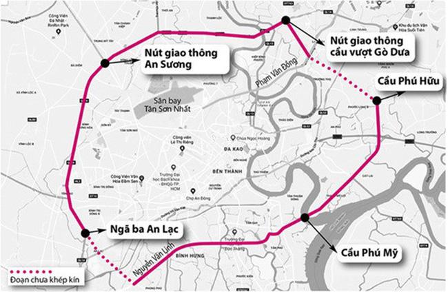 Qui hoạch tổng thể đường Vành Đai 2 TPHCM - Khang Điền HCM